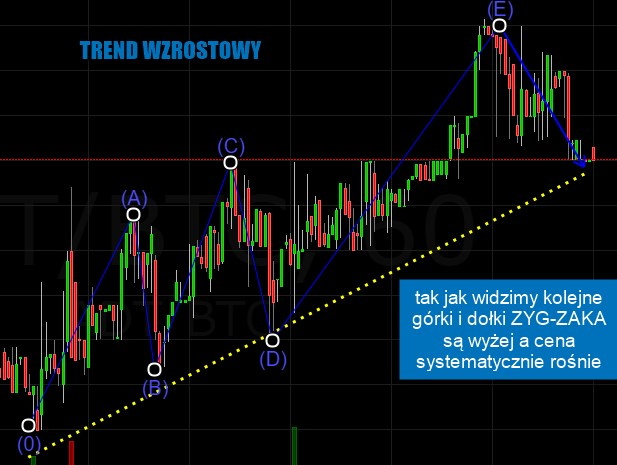 trend up1